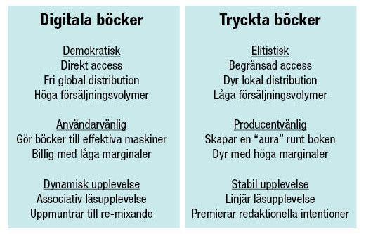 digital-vs-print-overview-web