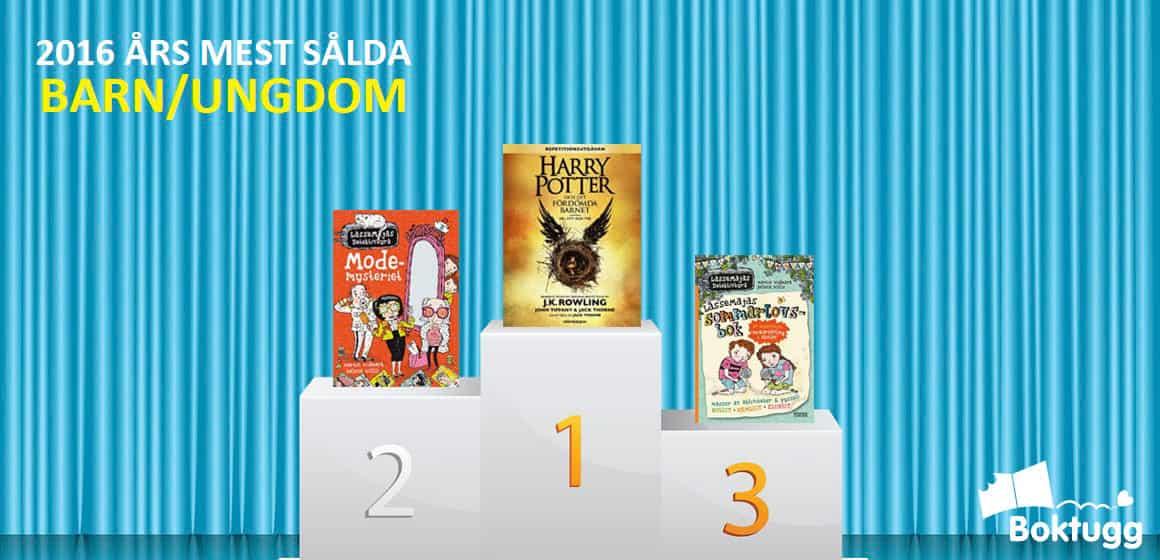 Årets mest sålda barn- och ungdomsböcker i Sverige 2016 – topplista