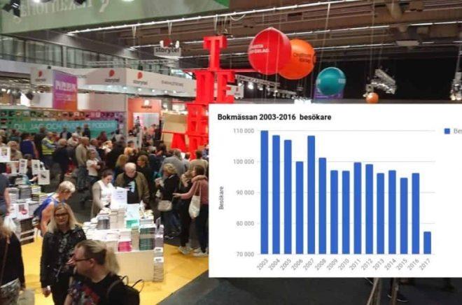 Besökssiffror för Bokmässan fram till 2017.