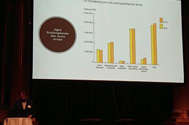 Rapportförfattaren Erik Wikberg med den slide i presentationen som kanske sammanfattar utvecklingen bäst. Foto: Sölve Dahlgren