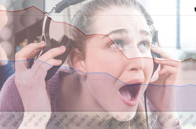 Ersättningen per lyssnad (eller läst) bok på Storytel har sjunkit kraftigt jämfört med för fyra år sedan. Något som oroar förlagen - hur lågt kan den sjunka? Bildmontage: Boktugg. Bakgrundsfoto: iStock.
