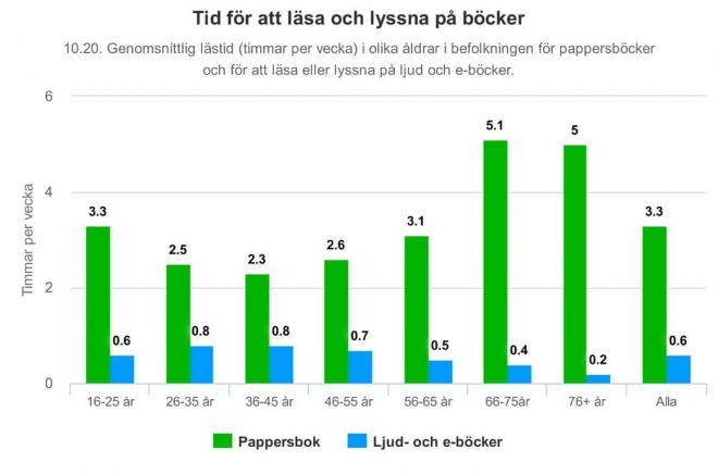 Svenskarna-och-internet-2016-rapport-Boken