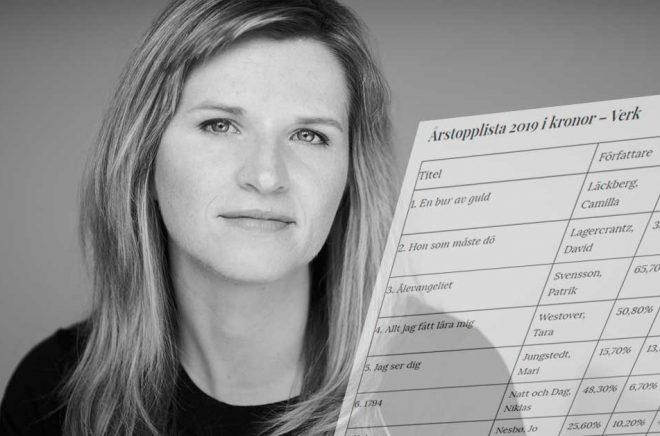 Den fjärde mest lönsamma boken i Sverige förra året, i alla fall den som sålde mest i kronor, var Allt jag fått lära mig av Tara Westover. Foto: Paul Stuart. Montage: Boktugg.