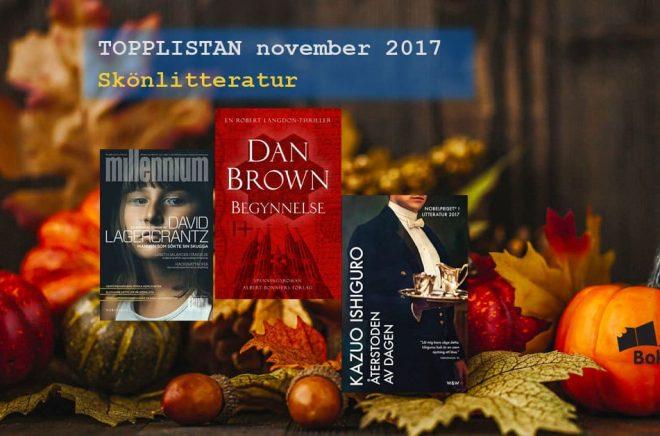 Mest sålda skönlitterära böckerna i Sverige i november 2017. Bakgrundsfoto: iStock.