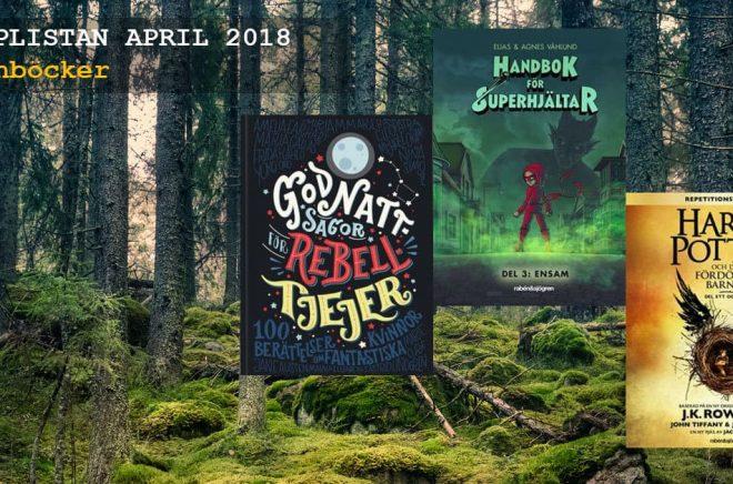 De 20 mest sålda barnböckerna i april 2018. Bakgrundsfoto: iStock