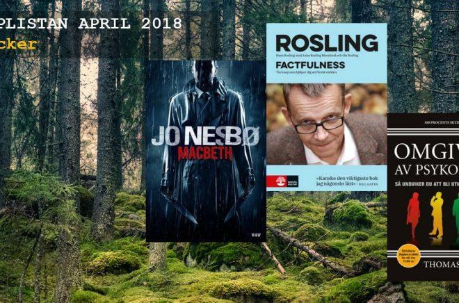 De 20 mest sålda nedladdade eböckerna i Sverige i april 2018. Bakgrundsfoto: iStock.