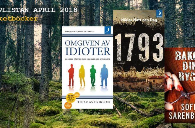 De 20 mest sålda pocketböckerna i Sverige under april 2018. Bakgrundsfoto: iStock.
