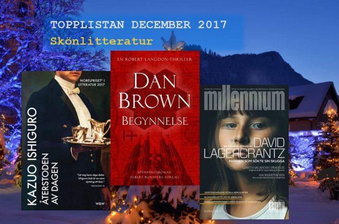 De 20 mest sålda skönlitterära böckerna i december 2017. Bakgrundsbild: Fotolia. Montage: Boktugg.