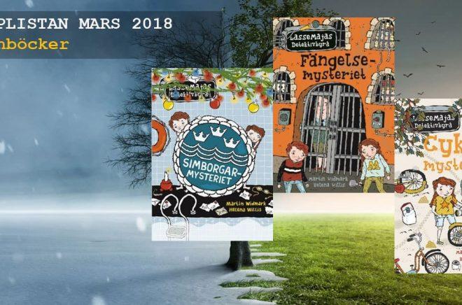 De 20 mest sålda barnböckerna i Sverige i mars 2018. Bakgrundsfoto: Fotolia. Bildmontage: Boktugg.