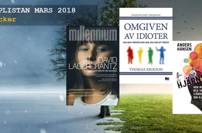 De 20 mest sålda eböckerna i Sverige under mars 2018. Bakgrundsfoto: Fotolia. Montage: Boktugg.
