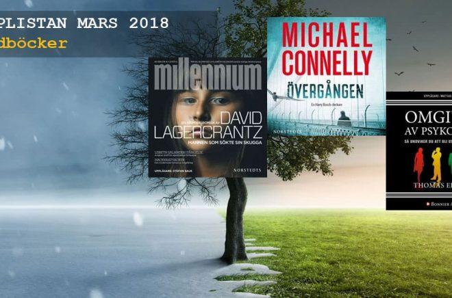 De 20 mest sålda ljudböckerna i mars 2018. Bakgrundsfoto: Fotolia. Montage: Boktugg.