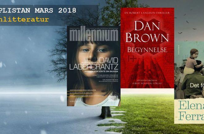 De 20 mest sålda skönlitterära titlarna i mars 2018. Bakgrundsfoto: Fotolia. Montage: Boktugg.